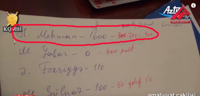"""""""Mafia"""" ilə əlbir olan həkimlərin kimliyi bəlli oldu – ÖZƏL (FOTO)"""