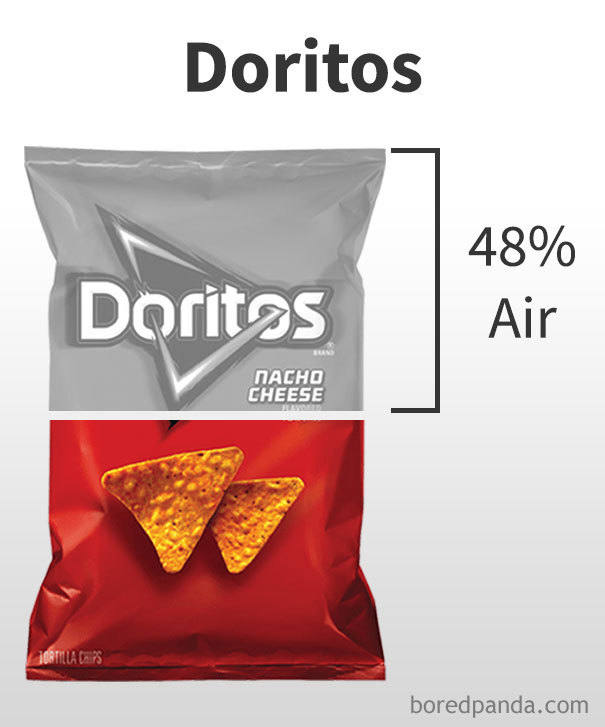 percent-air-amount-chips-bags-28
