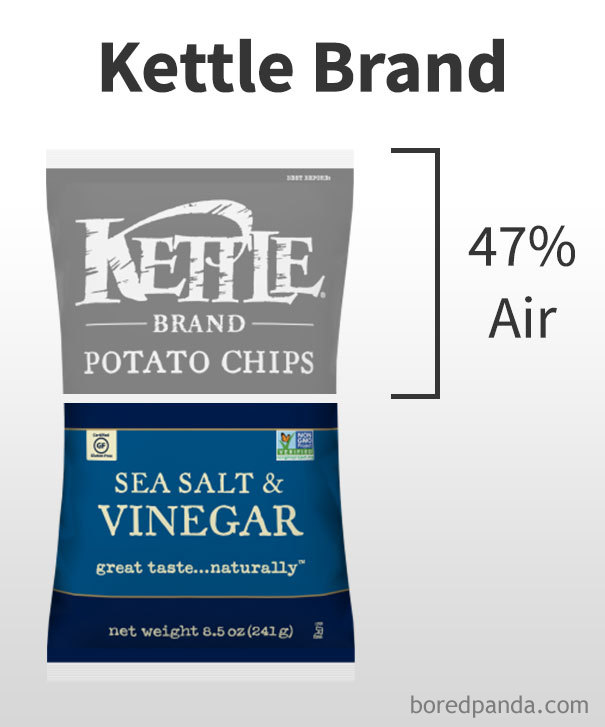 percent-air-amount-chips-bags-29