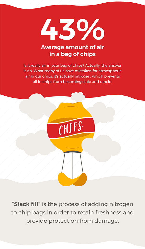 percent-air-amount-chips-bags-38